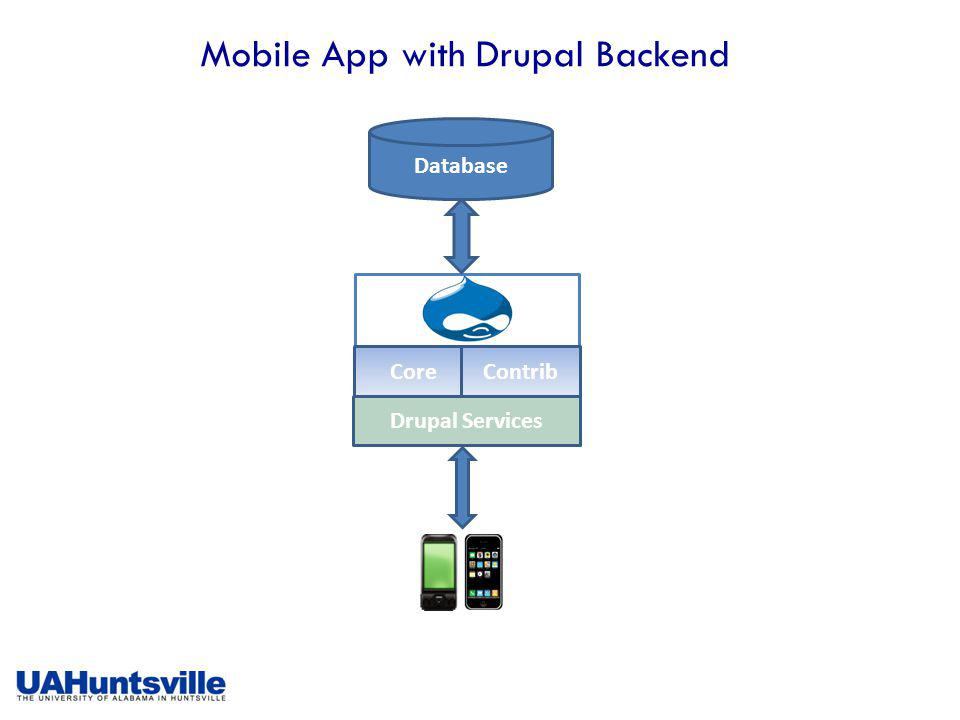 Mobile App with Drupal Backend Database CoreContrib Drupal Services