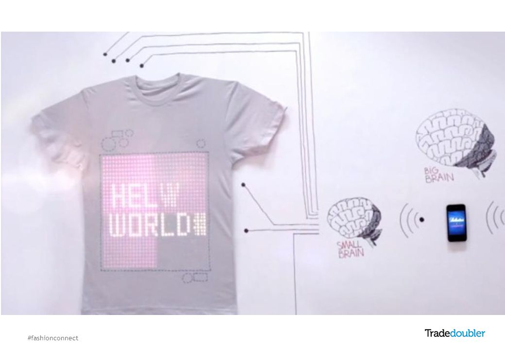 #fashionconnect