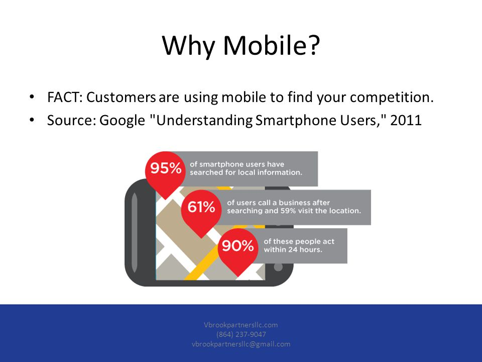 Why Mobile.FACT: Not having a mobile experience can lose you business.