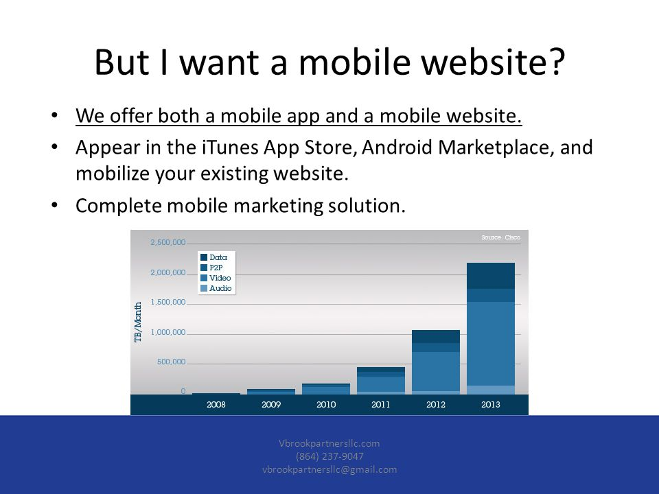 But I want a mobile website.