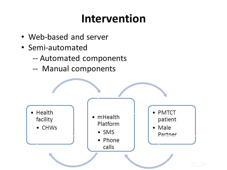 Health facility CHWs mHealth Platform SMS Phone calls PMTCT patient Male Partner Intervention Web-based and server Semi-automated -- Automated components -- Manual components