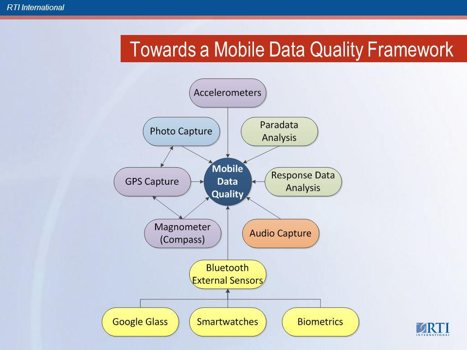 RTI International Towards a Mobile Data Quality Framework