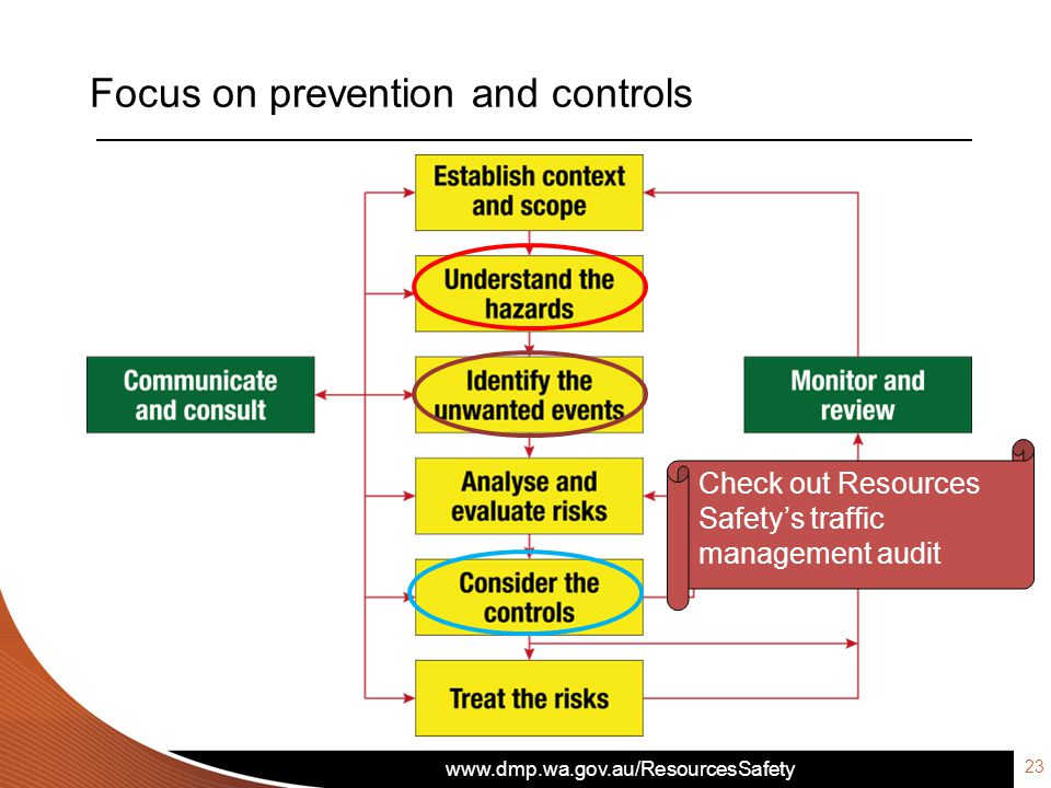 www.dmp.wa.gov.au/ResourcesSafety Focus on prevention and controls Check out Resources Safetys traffic management audit 23