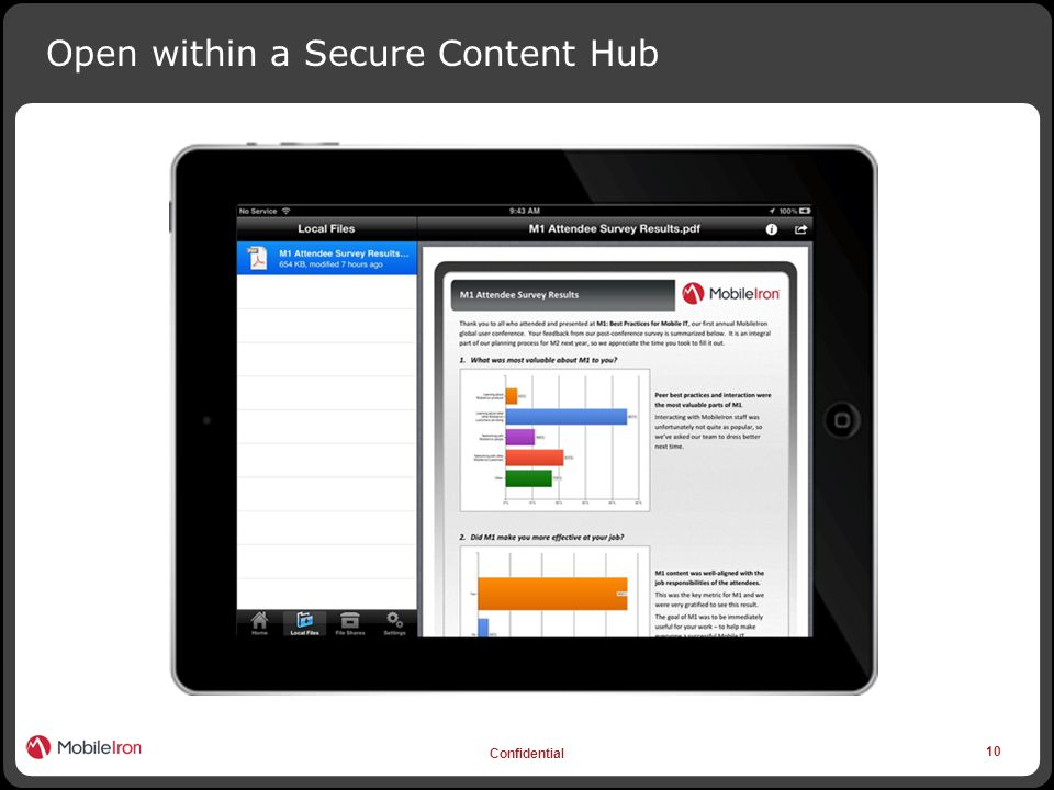 10 Confidential Open within a Secure Content Hub