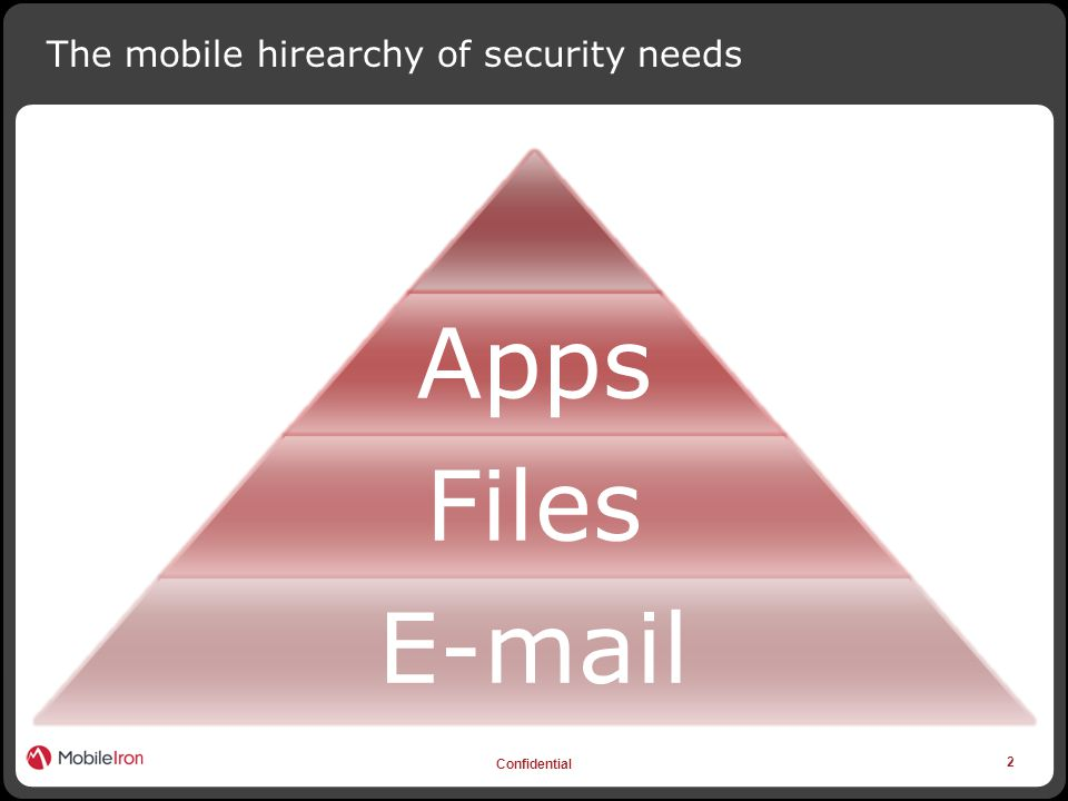 2 Confidential The mobile hirearchy of security needs Apps Files E-mail