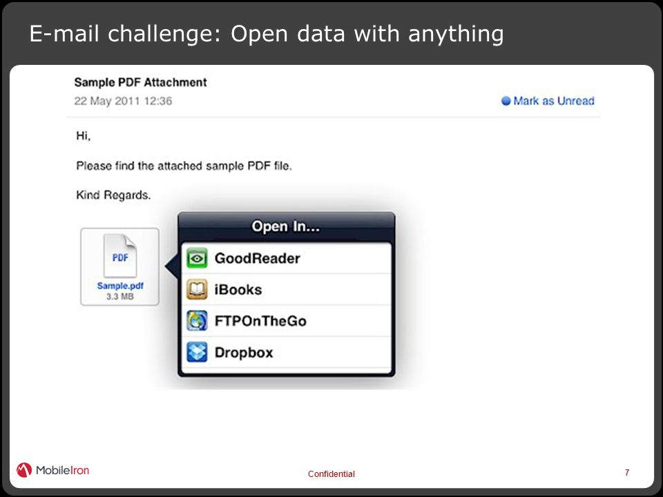 7 Confidential E-mail challenge: Open data with anything
