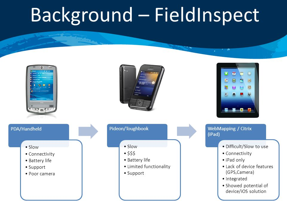Background – FieldInspect PDA/Handheld Slow Connectivity Battery life Support Poor camera Pideon/Toughbook Slow $$$ Battery life Limited functionality Support WebMapping / Citrix (iPad) Difficult/Slow to use Connectivity iPad only Lack of device features (GPS,Camera) Integrated Showed potential of device/iOS solution