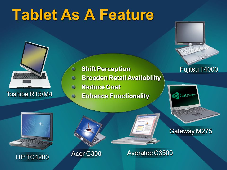 Tablet As A Feature Averatec C3500 HP TC4200 Acer C300 Toshiba R15/M4 Fujitsu T4000 Gateway M275 Shift Perception Broaden Retail Availability Reduce Cost Enhance Functionality