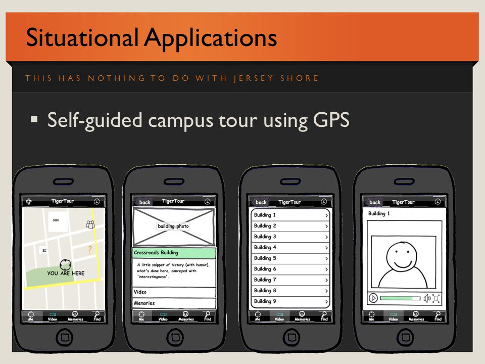 Situational Applications Self-guided campus tour using GPS THIS HAS NOTHING TO DO WITH JERSEY SHORE