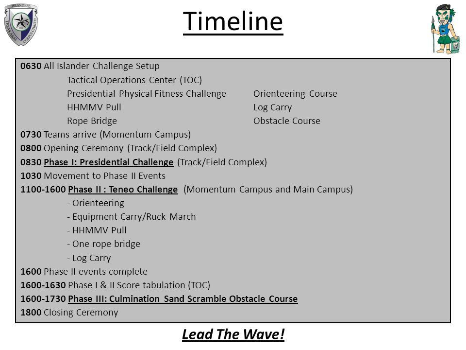 Timeline 0630 All Islander Challenge Setup Tactical Operations Center (TOC) Presidential Physical Fitness Challenge Orienteering Course HHMMV PullLog Carry Rope BridgeObstacle Course 0730 Teams arrive (Momentum Campus) 0800 Opening Ceremony (Track/Field Complex) 0830 Phase I: Presidential Challenge (Track/Field Complex) 1030 Movement to Phase II Events 1100-1600 Phase II : Teneo Challenge (Momentum Campus and Main Campus) - Orienteering - Equipment Carry/Ruck March - HHMMV Pull - One rope bridge - Log Carry 1600 Phase II events complete 1600-1630 Phase I & II Score tabulation (TOC) 1600-1730 Phase III: Culmination Sand Scramble Obstacle Course 1800 Closing Ceremony Lead The Wave!