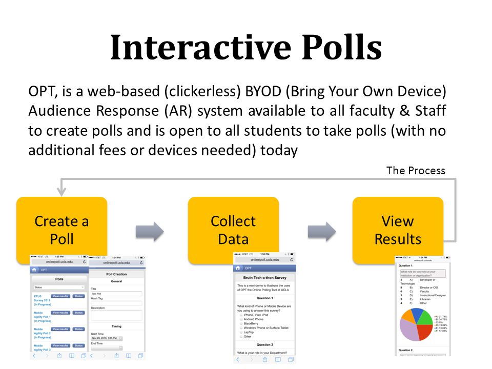 Interactive Polls OPT, is a web-based (clickerless) BYOD (Bring Your Own Device) Audience Response (AR) system available to all faculty & Staff to create polls and is open to all students to take polls (with no additional fees or devices needed) today The Process Create a Poll Collect Data View Results