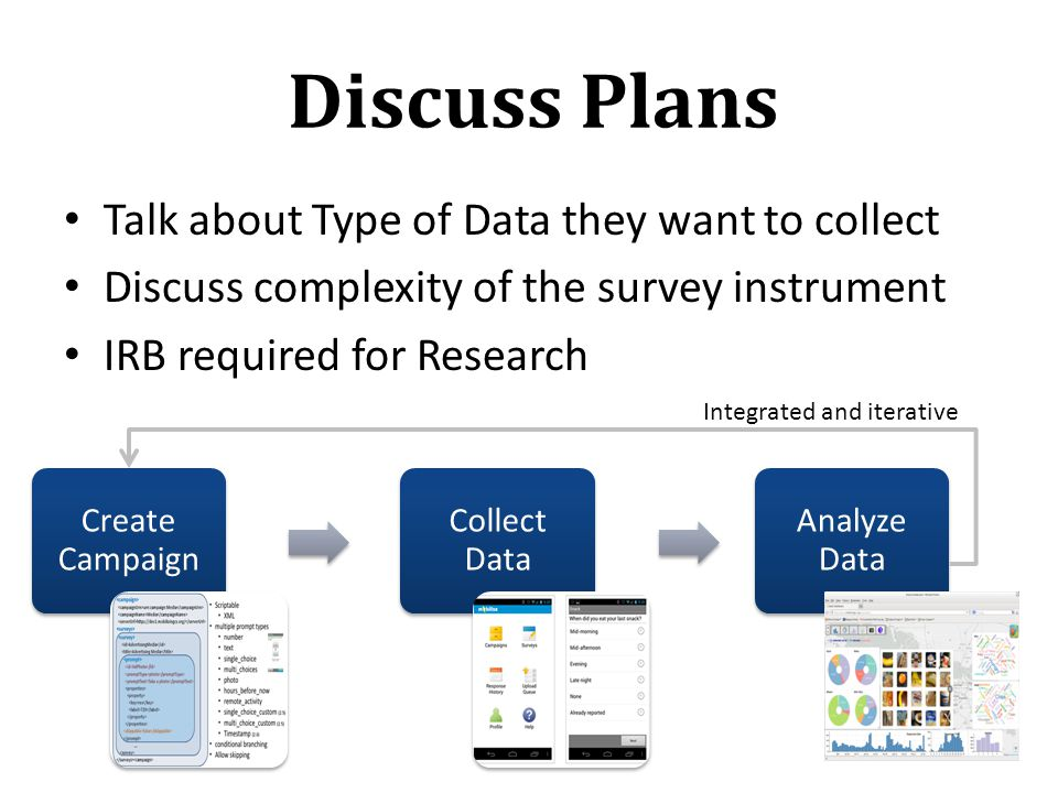 Discuss Plans Talk about Type of Data they want to collect Discuss complexity of the survey instrument IRB required for Research Integrated and iterative Create Campaign Collect Data Analyze Data