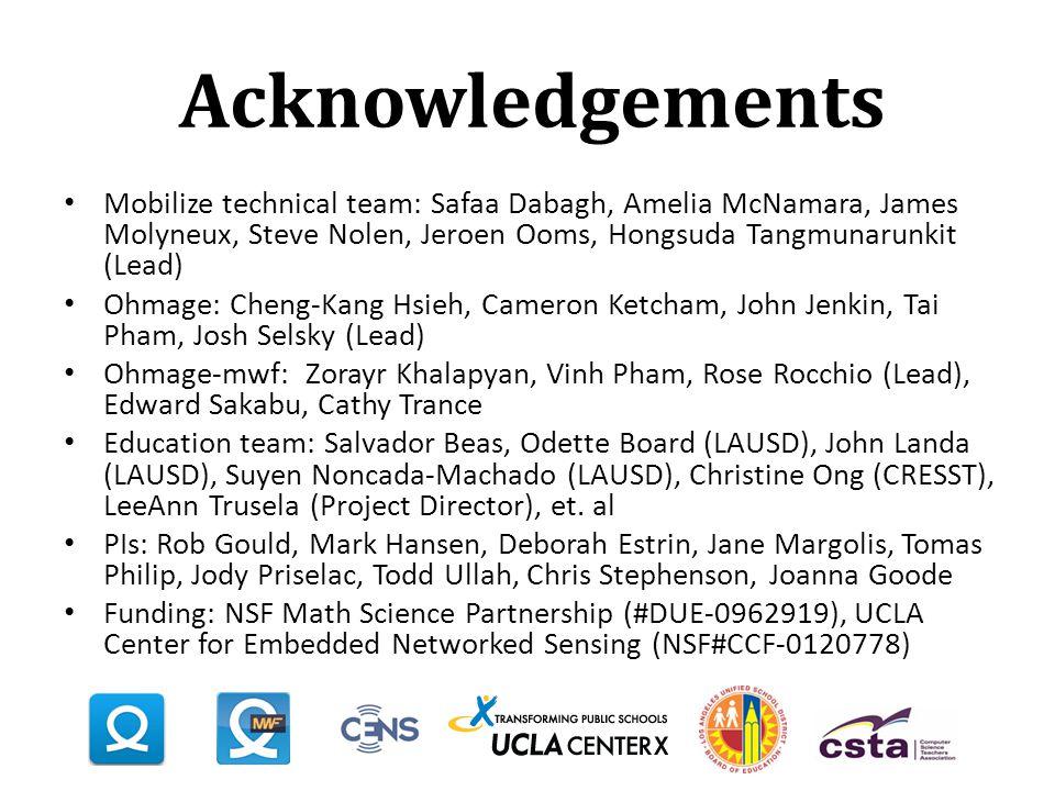 Acknowledgements Mobilize technical team: Safaa Dabagh, Amelia McNamara, James Molyneux, Steve Nolen, Jeroen Ooms, Hongsuda Tangmunarunkit (Lead) Ohmage: Cheng-Kang Hsieh, Cameron Ketcham, John Jenkin, Tai Pham, Josh Selsky (Lead) Ohmage-mwf: Zorayr Khalapyan, Vinh Pham, Rose Rocchio (Lead), Edward Sakabu, Cathy Trance Education team: Salvador Beas, Odette Board (LAUSD), John Landa (LAUSD), Suyen Noncada-Machado (LAUSD), Christine Ong (CRESST), LeeAnn Trusela (Project Director), et.
