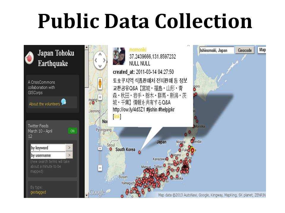 Public Data Collection