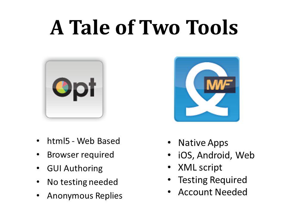 Introducing OPT http://onlinepoll.ucla.edu http://onlinepoll.ucla.edu BYOE Audience Response