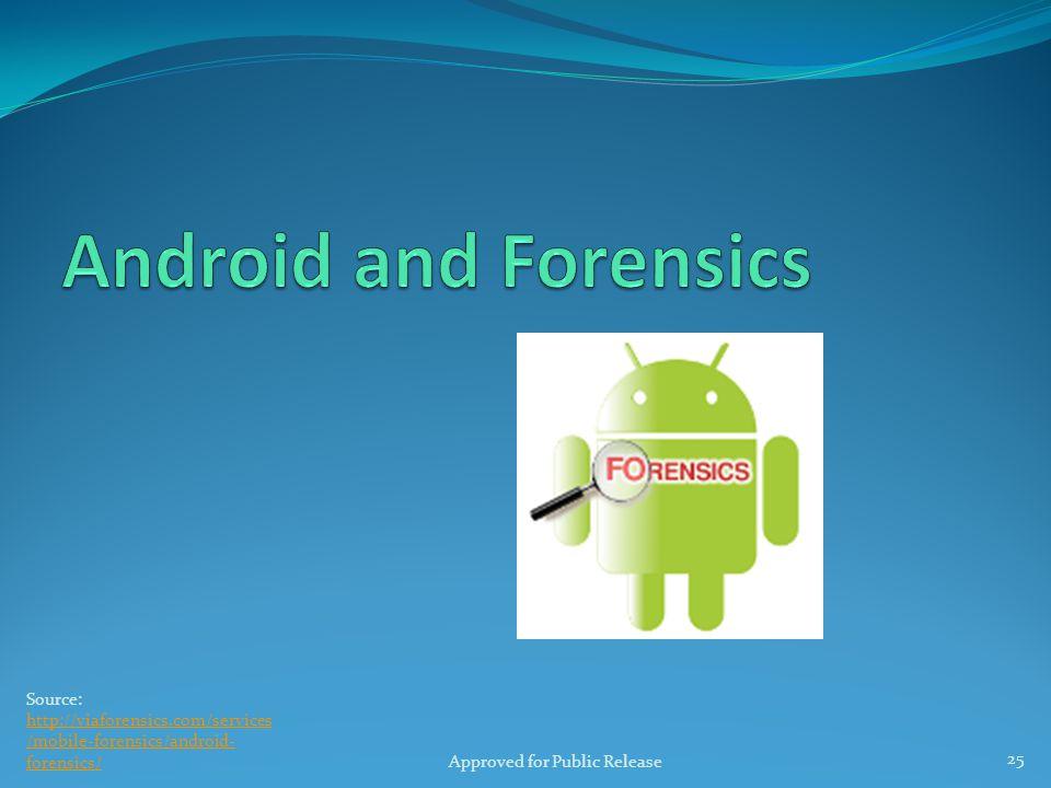 Source: http://viaforensics.com/services /mobile-forensics/android- forensics/ http://viaforensics.com/services /mobile-forensics/android- forensics/