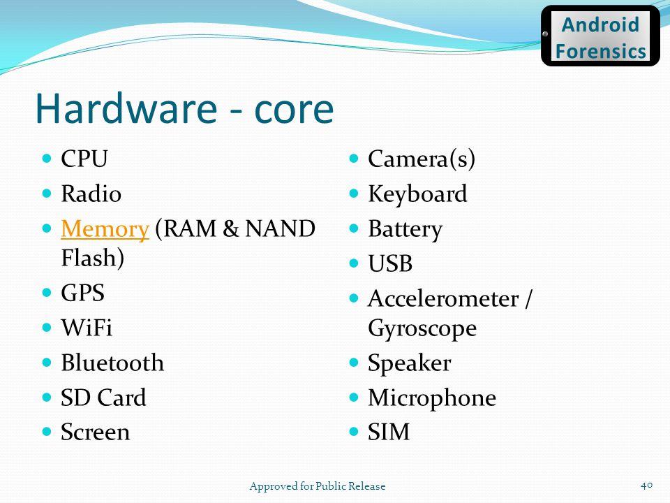Hardware - core CPU Radio Memory (RAM & NAND Flash) Memory GPS WiFi Bluetooth SD Card Screen Camera(s) Keyboard Battery USB Accelerometer / Gyroscope