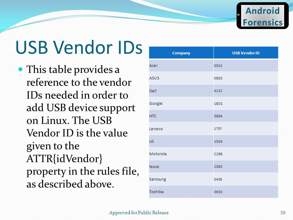 USB Vendor IDs This table provides a reference to the vendor IDs needed in order to add USB device support on Linux. The USB Vendor ID is the value gi