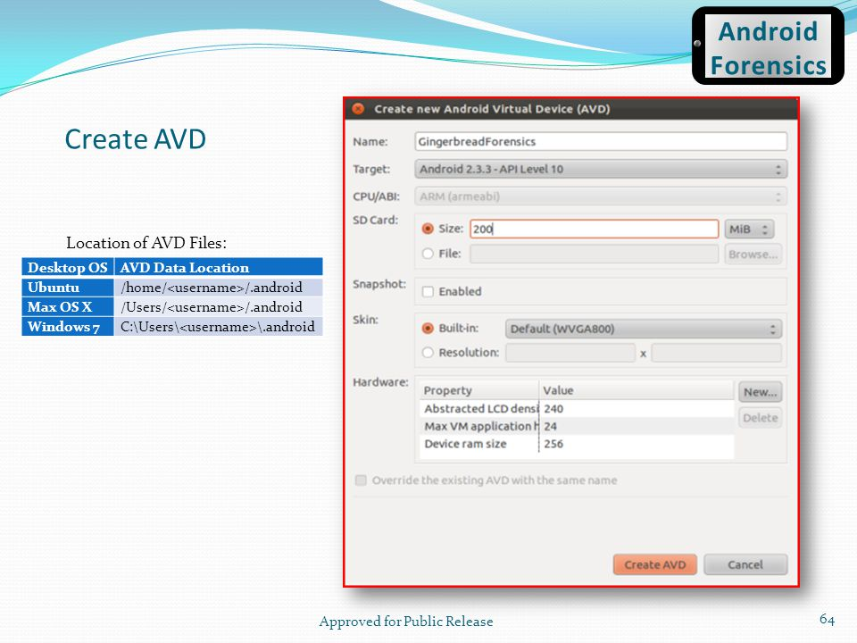 Create AVD Location of AVD Files: Approved for Public Release 64 Desktop OSAVD Data Location Ubuntu/home/ /.android Max OS X/Users/ /.android Windows
