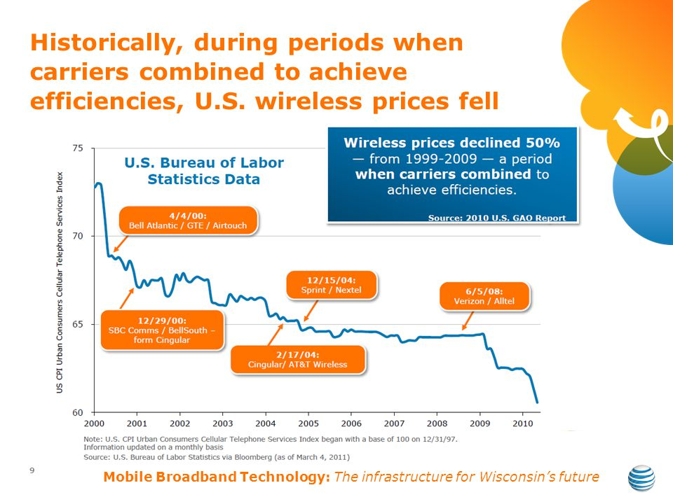 Historically, during periods when carriers combined to achieve efficiencies, U.S.