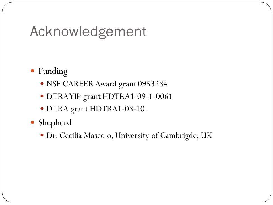 Acknowledgement Funding NSF CAREER Award grant 0953284 DTRA YIP grant HDTRA1-09-1-0061 DTRA grant HDTRA1-08-10.