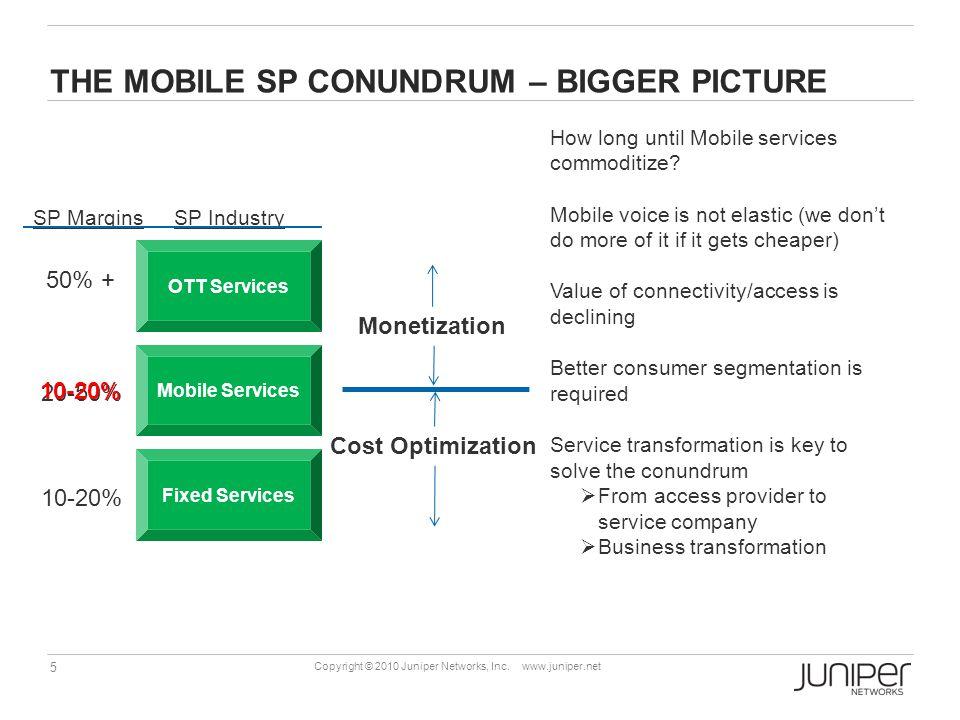 5 Copyright © 2010 Juniper Networks, Inc. www.juniper.net THE MOBILE SP CONUNDRUM – BIGGER PICTURE Fixed Services Mobile Services OTT Services 10-20%