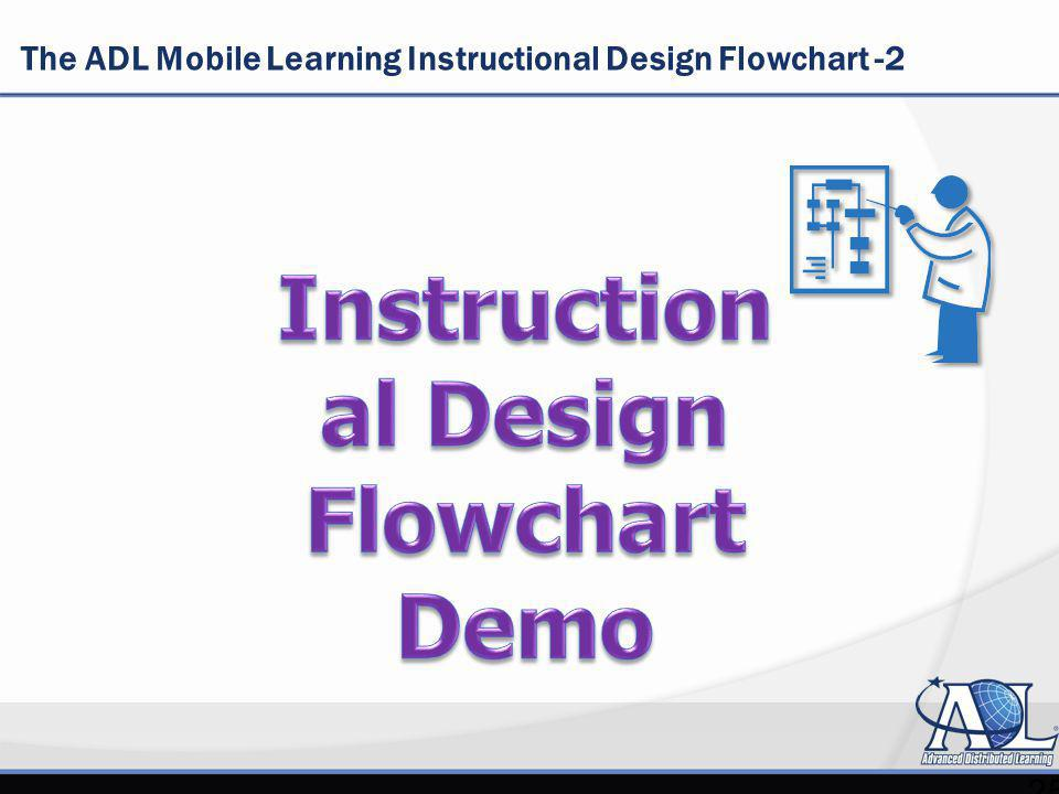 The ADL Mobile Learning Instructional Design Flowchart -2 25
