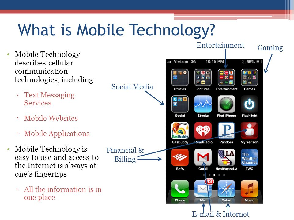 What is Mobile Technology.