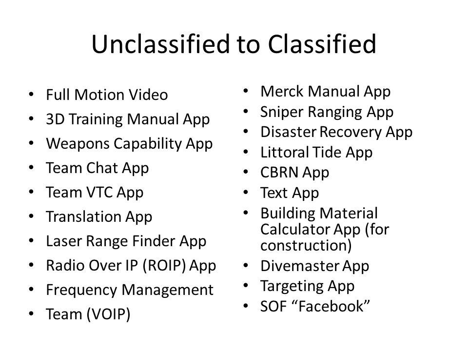 Unclassified to Classified Full Motion Video 3D Training Manual App Weapons Capability App Team Chat App Team VTC App Translation App Laser Range Finder App Radio Over IP (ROIP) App Frequency Management Team (VOIP) Merck Manual App Sniper Ranging App Disaster Recovery App Littoral Tide App CBRN App Text App Building Material Calculator App (for construction) Divemaster App Targeting App SOF Facebook