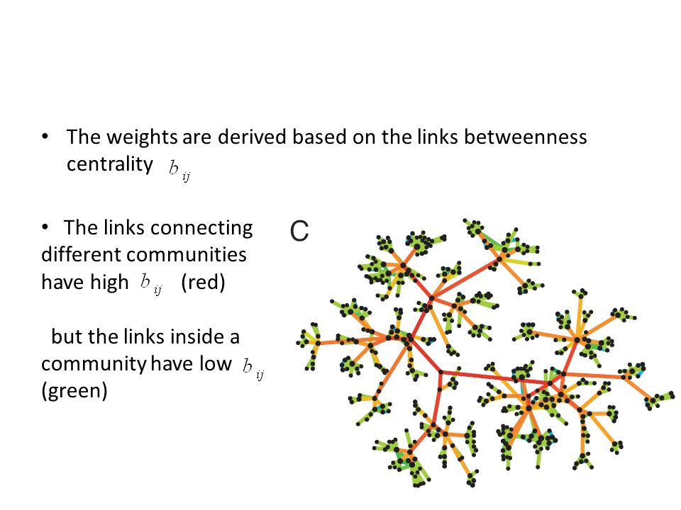 The weights are derived based on the links betweenness centrality The links connecting different communities have high (red) but the links inside a co