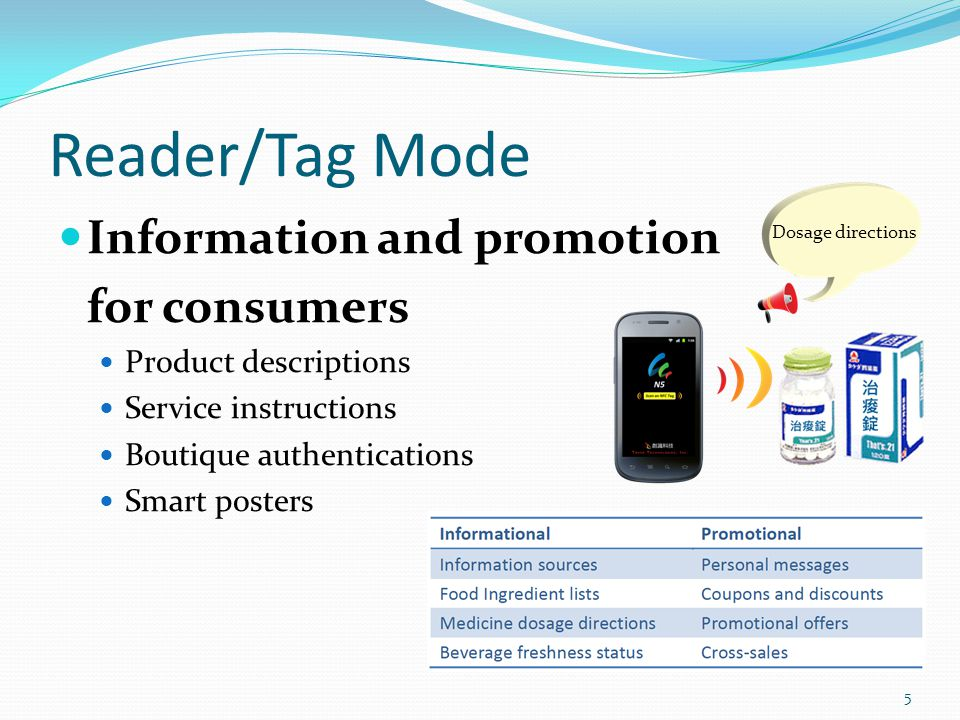 Reader/Tag Mode Information and promotion for consumers Product descriptions Service instructions Boutique authentications Smart posters 5 Dosage dire