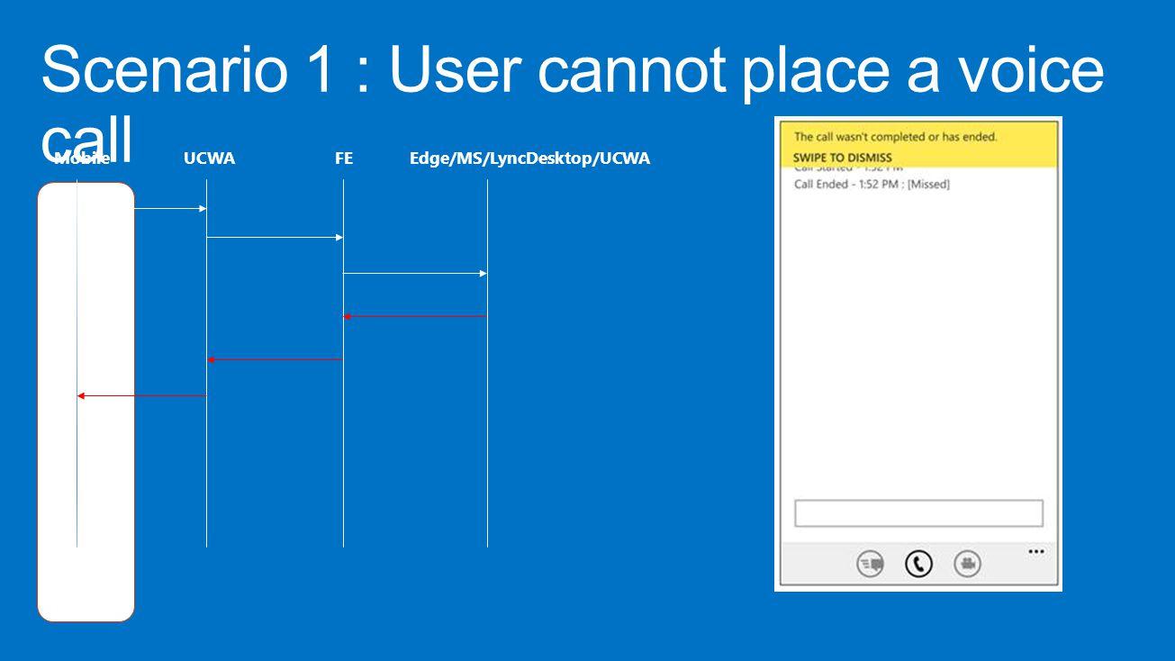 MobileUCWAFEEdge/MS/LyncDesktop/UCWA