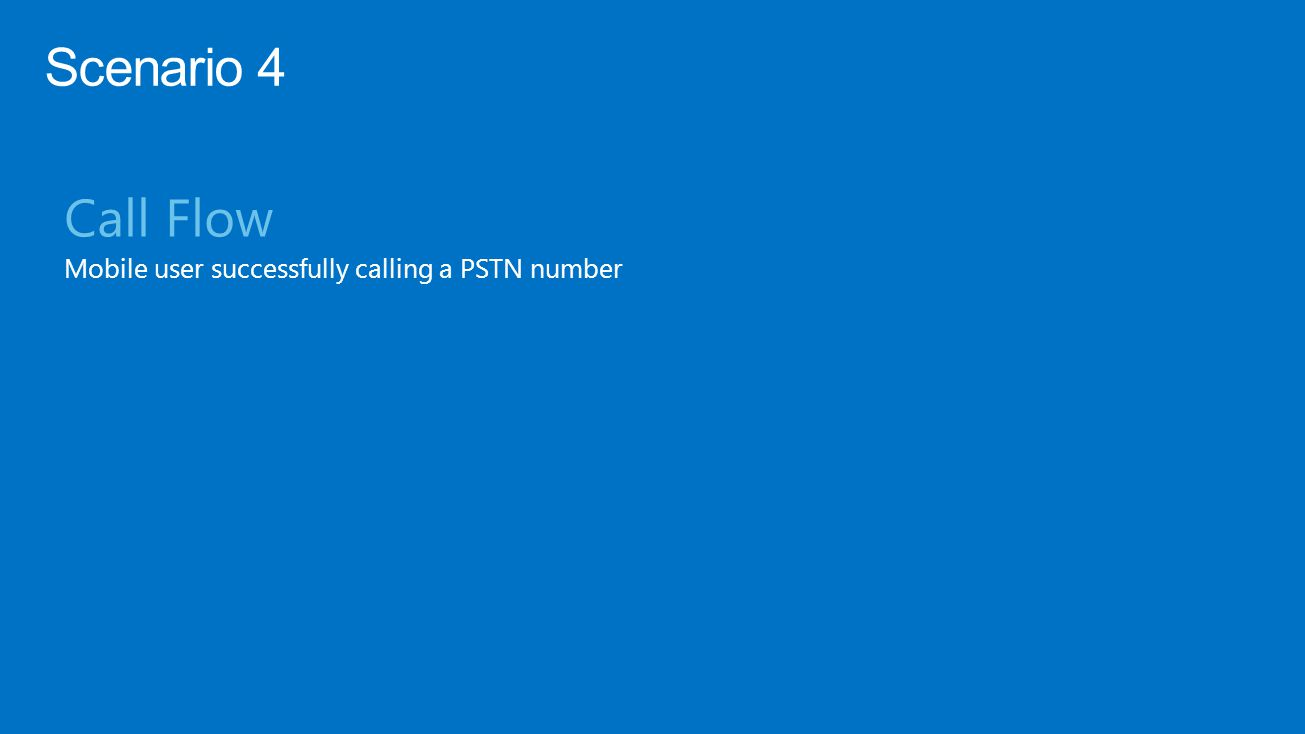 Call Flow Mobile user successfully calling a PSTN number