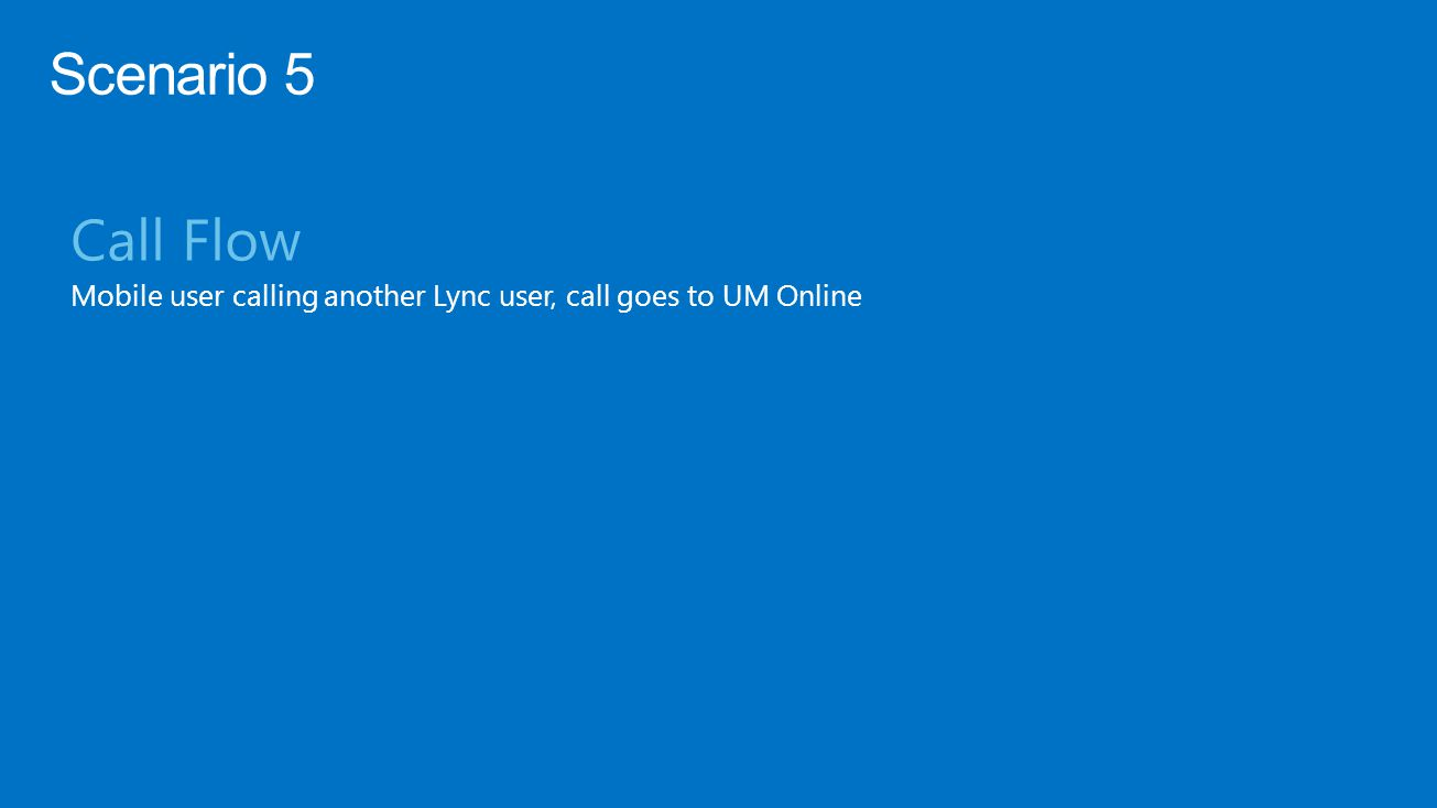 Call Flow Mobile user calling another Lync user, call goes to UM Online