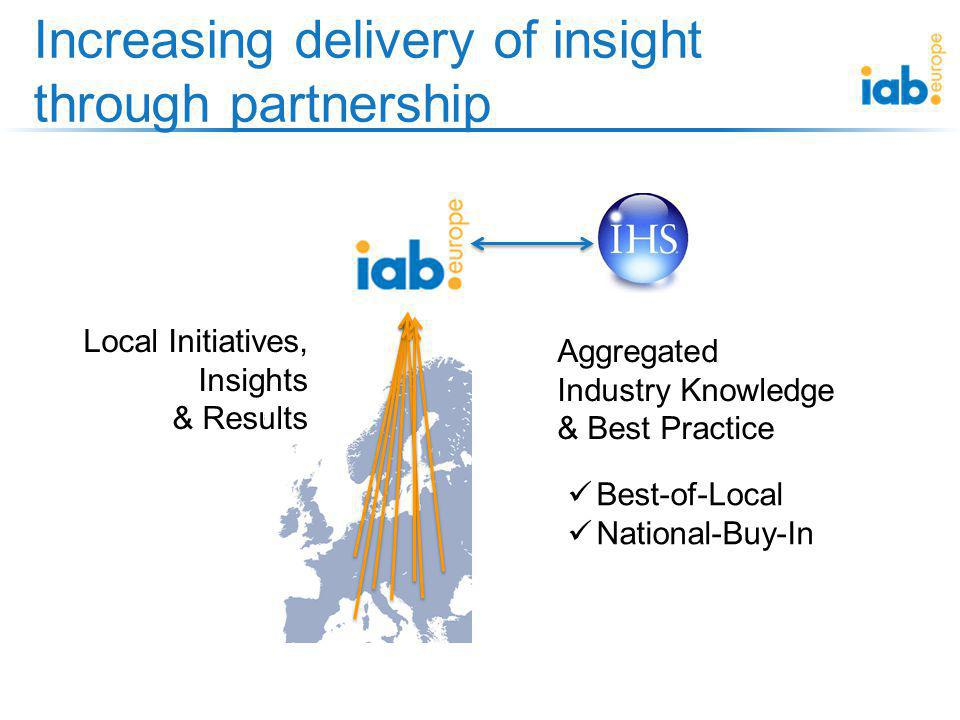 Increasing delivery of insight through partnership Local Initiatives, Insights & Results Aggregated Industry Knowledge & Best Practice Best-of-Local National-Buy-In