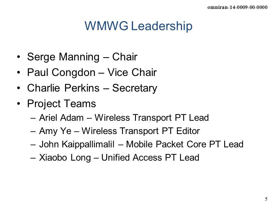 omniran-14-0009-00-0000 5 WMWG Leadership Serge Manning – Chair Paul Congdon – Vice Chair Charlie Perkins – Secretary Project Teams –Ariel Adam – Wire