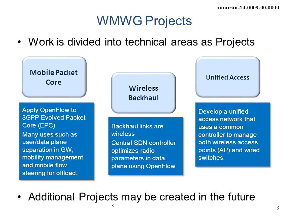 omniran-14-0009-00-0000 8 WMWG Projects Work is divided into technical areas as Projects Additional Projects may be created in the future 8 Mobile Pac