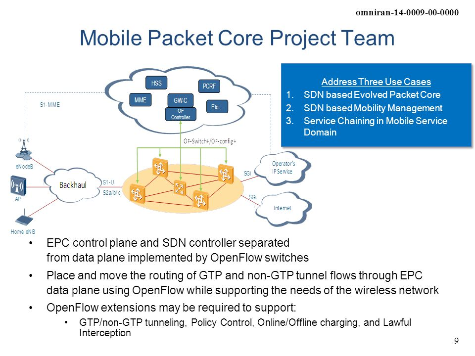 omniran-14-0009-00-0000 9 Mobile Packet Core Project Team EPC control plane and SDN controller separated from data plane implemented by OpenFlow switc