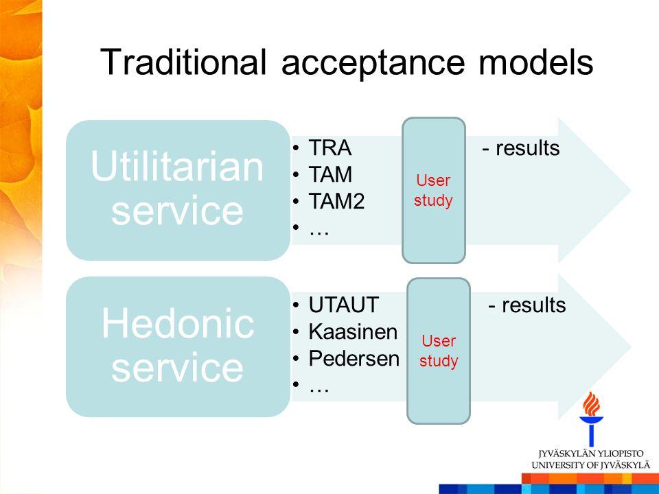 Traditional acceptance models TRA - results TAM TAM2 … Utilitarian service UTAUT - results Kaasinen Pedersen … Hedonic service User study