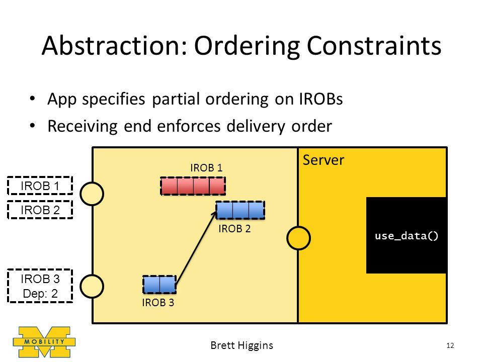 Abstraction: Ordering Constraints App specifies partial ordering on IROBs Receiving end enforces delivery order 12 Brett Higgins Server IROB 1 IROB 3 IROB 2 IROB 3 Dep: 2 IROB 1 use_data()