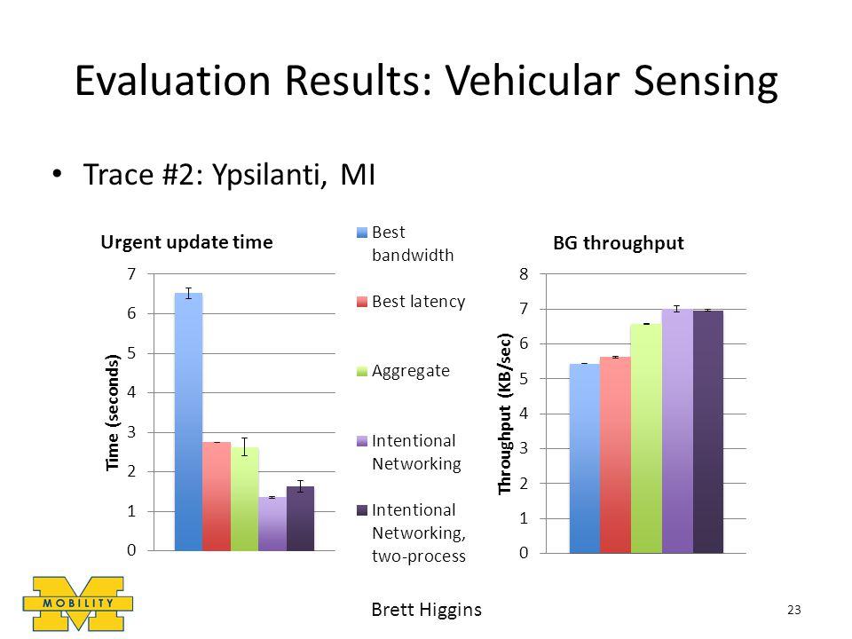 Evaluation Results: Vehicular Sensing Trace #2: Ypsilanti, MI Brett Higgins 23