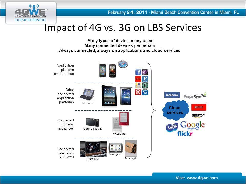 Impact of 4G vs.