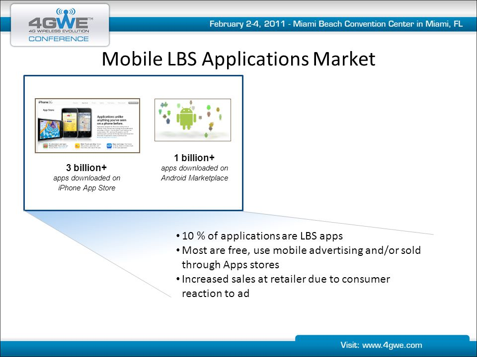 Mobile LBS Applications Market 10 % of applications are LBS apps Most are free, use mobile advertising and/or sold through Apps stores Increased sales at retailer due to consumer reaction to ad 3 billion+ apps downloaded on iPhone App Store 1 billion+ apps downloaded on Android Marketplace