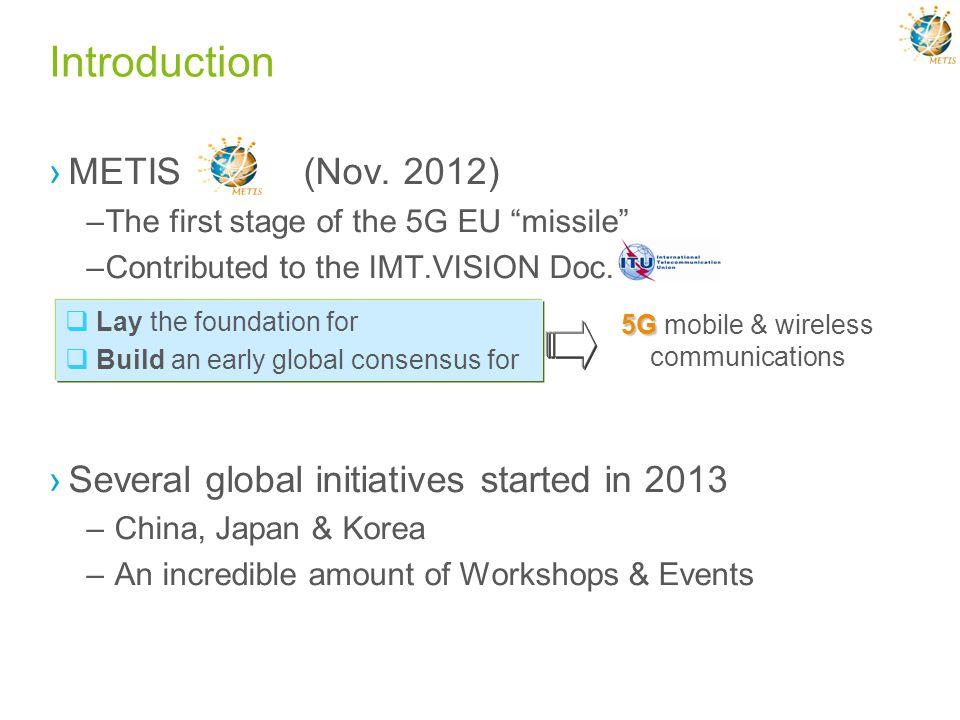 Introduction METIS (Nov.