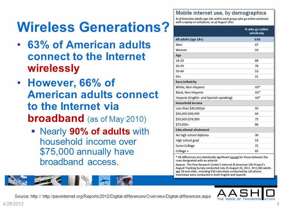 Wireless Generations.