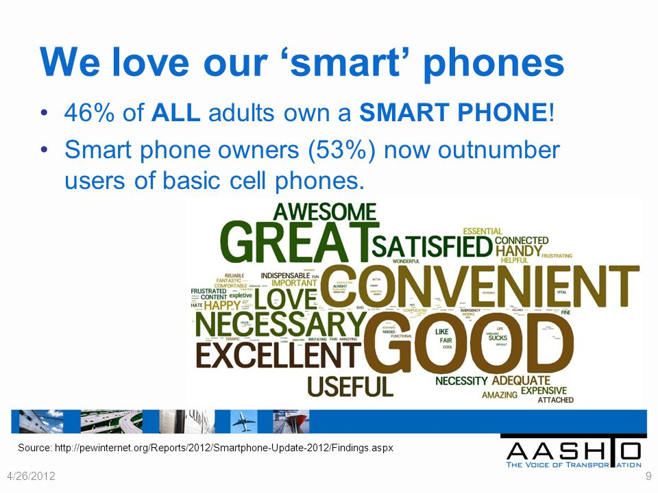 We love our smart phones 46% of ALL adults own a SMART PHONE.