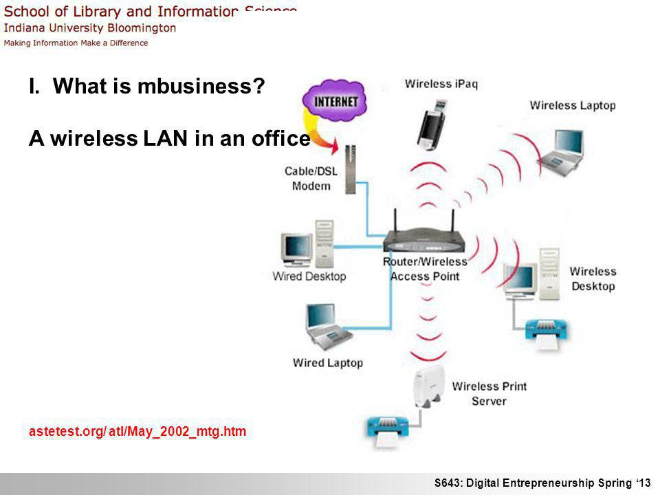 S643: Digital Entrepreneurship Spring 13 I. What is mbusiness? A wireless LAN in an office astetest.org/ atl/May_2002_mtg.htm