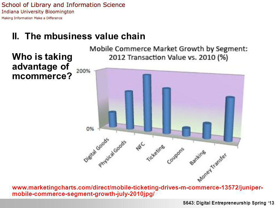 S643: Digital Entrepreneurship Spring 13 II. The mbusiness value chain Who is taking advantage of mcommerce? www.marketingcharts.com/direct/mobile-tic