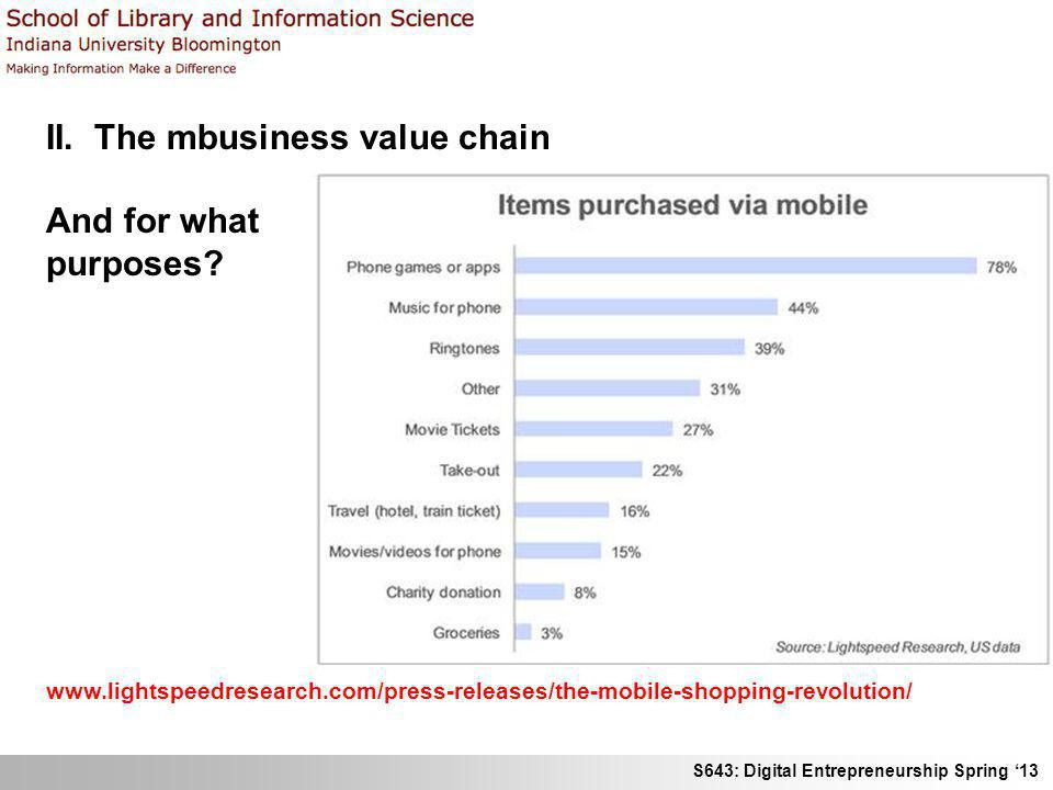 S643: Digital Entrepreneurship Spring 13 II. The mbusiness value chain And for what purposes? www.lightspeedresearch.com/press-releases/the-mobile-sho