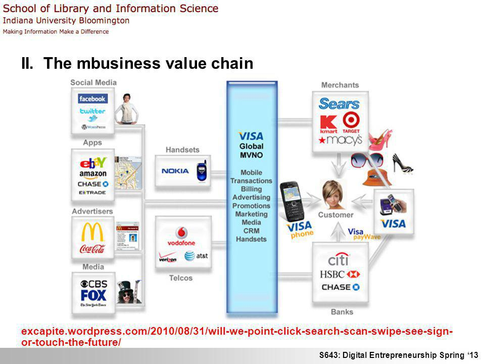 S643: Digital Entrepreneurship Spring 13 II. The mbusiness value chain excapite.wordpress.com/2010/08/31/will-we-point-click-search-scan-swipe-see-sig